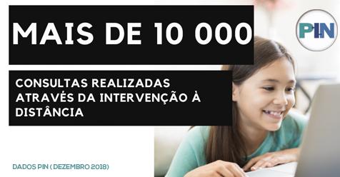 Intervenção on-line